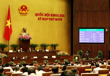 NA adopts 2016 budget with forecast deficit at 5% of GDP