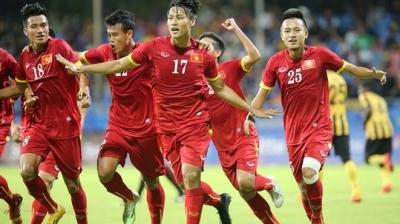 Vietnam and Australia drawn in Group D of the AFC U-23 finals