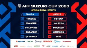 Vietnam to face Malaysia and Indonesia in AFF Suzuki Cup 2020
